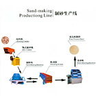 Mining Production Line